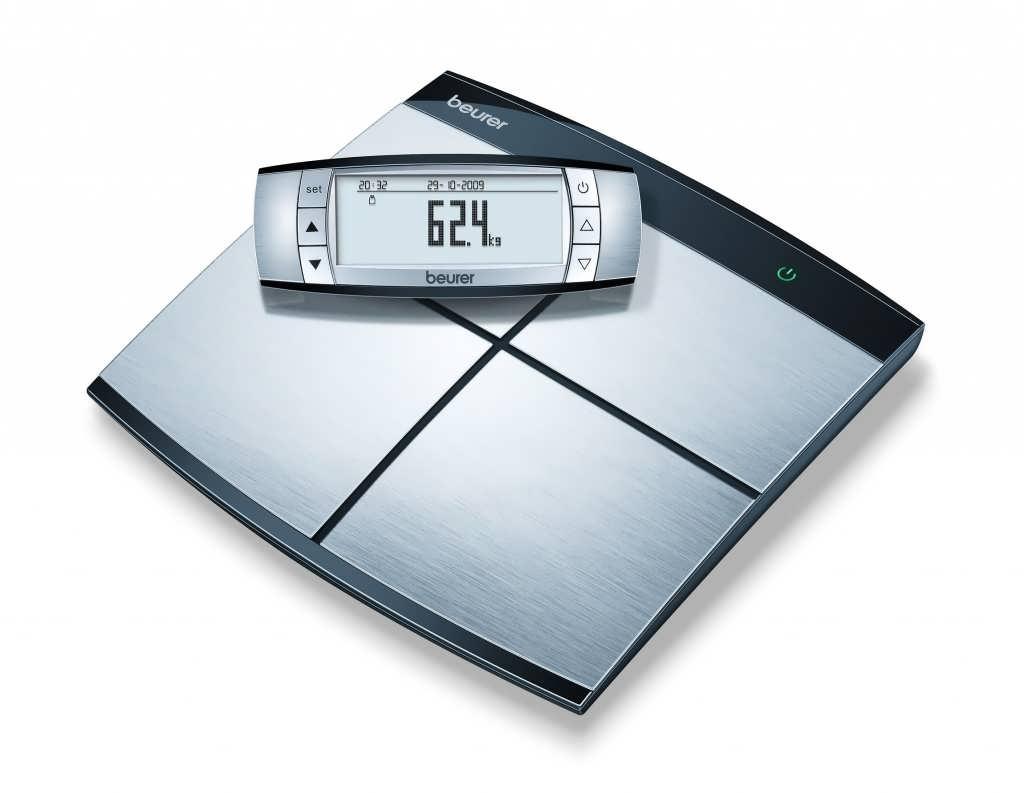 Определители жировых отложений
